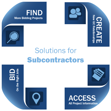 Why isqft for subcontractors isqft Find subcontracting work