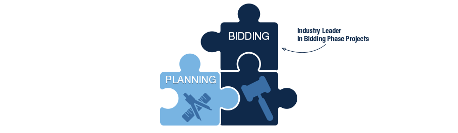 Industry leader in bidding phase projects